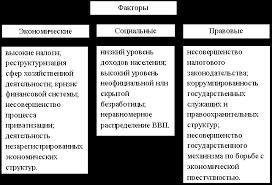 Теневая экономика в ссср реферат База фотографий В апк скрывается 20% теневой экономики украины