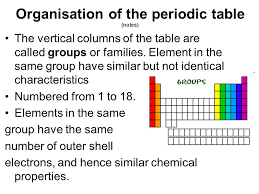 Periodic table Trends and patterns of properties in the periodic ...