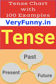 Tense Chart Tense Chart With Formula Example Veryfunny In