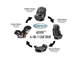 graco 4ever all in one car seat azalea all in 1 car seat