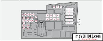 volvo v50 fuse box diagrams schemes vehicle com volvo v50 fuse box fuse box in the engine compartment