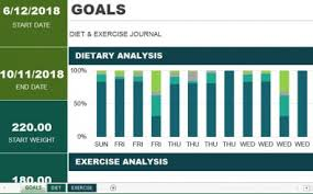 Weight Loss Chart Templates Archives | Exceltemplate