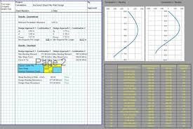 retaining wall design calculations