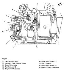 1999 corvette wiondshield wipers will not turn off after looking at the schematic it appears that if you pull that fuse the wipers would just stop at whatever position they were in at the time