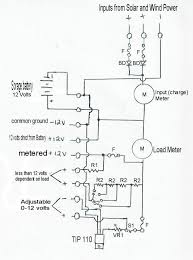 wonderful earth wind turbine control system design pump control panel wiring diagram