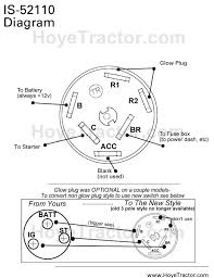 mitsubishi tractor ignition switch wiring diagram wiring diagram mitsubishi tractor ignition switch wiring diagram detailed wiringyanmar ignition wiring diagram wiring diagram third level lucas