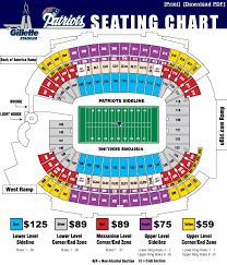 Foxborough Gillette Stadium Seating Chart Gillette Stadium Facts Figures Pictures And More Of The