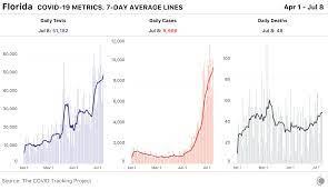 Analysis & updates
