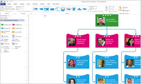 Visio Organisation Chart Template Visio Pro For Office 365 Office 365