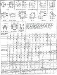 Stepper Motor Size Chart Picture Frame Sizes Chart Misuralaser Info