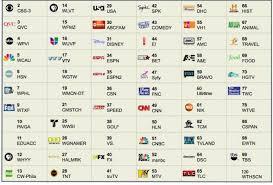 tv guide. tv guide e