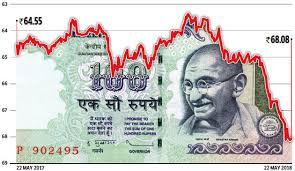 Rupee Vs Dollar How The Fall In Rupee Exchange Value