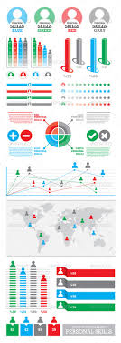 personal skills infographic by guark graphicriver personal skills infographic infographics