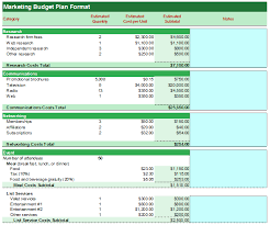 budget templates for small business small business marketing budget template