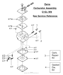 Beautiful smc solenoid valve wiring diagram gallery wiring diagram