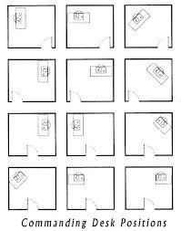 feng shui office layout feng shui