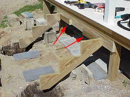 exterior stairs stringers. building porch stairs with stringers. exterior stringers
