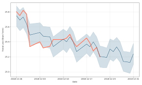 Annaly Capital Management Inc 8 125 Series H Cumulative