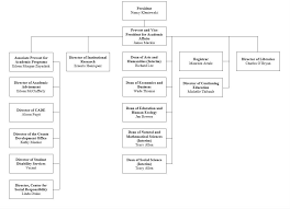 Army Flpp Pay Chart 2017 Academic Programs Suny Oneonta Acalog Acms
