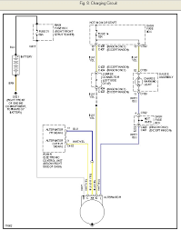 honda crv wiring diagram wiring diagram and schematic design honda crv wiring diagram wellnessarticles 2007 honda cr v vss reverse wire