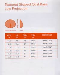 Natrelle Implants Size Chart Sientra Breast Implants Cohesive Implants