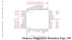 arduino data sheet arduino mega arduino mega 2560 arduino mega ppt video online download