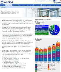 Company Fact Sheet Sample About Us Information On Corporate Websites User Research Findings