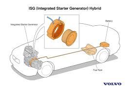 volvo engines isg technical diagram