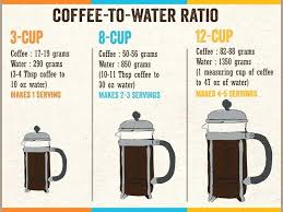bodum 12 cup french press how to use a french press a chart ilrating suggested water bodum 12 cup french press