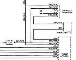 1999 mitsubishi diamante radio wiring diagram somurich com 2003 mitsubishi diamante wiring diagram 1999 mitsubishi diamante radio wiring diagram mitsubishi diamante wiring diagramrh svlc us,
