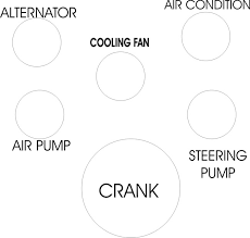 msd 6al wiring diagram hei images diagram on 84 camaro engine wiring on msd hei distributor diagram