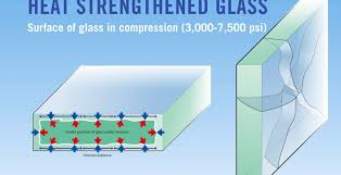 Glass Barrier Loading Chart 12 Facts About Heat Treated Glass Why Stronger Isnt Always