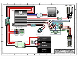 gy cc wiring diagram gy image wiring diagram wiring diagram 150 baja karts jodebal com on gy6 50cc wiring diagram