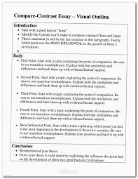 best essay writing examples ideas essay writing how to write essay outline template reserch papers i search research paper worksheets writing a writing the compare and contrast essay example of