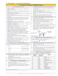 chemistry conversion chart cheat sheet periodic table periodic table cheat sheet valence electrons