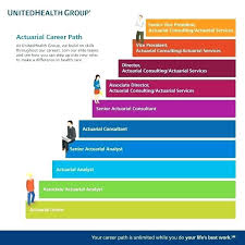 Career Path Template Globalforex Info