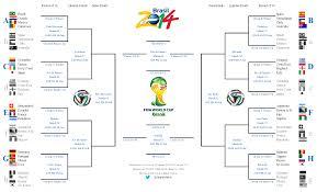 2014 Fifa World Cup Knockout Bracket Imgur