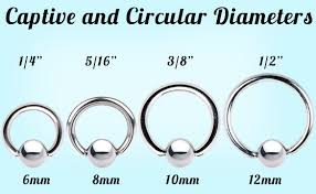 71 Scientific Lip Ring Diameter Chart