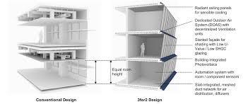 office building design concepts. Comparison_conventional Design Vs 3for2.png. Conceptual Schematic Of An Idealized 3for2 Building Office Concepts N