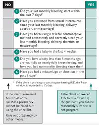 Pregnancy Checklist Family Planning