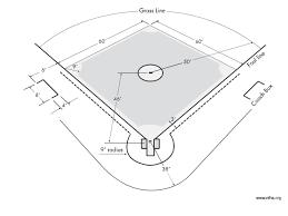 Baseball bat dimensions drawing at getdrawings free for baseball bat dimensions drawing 22 baseball bat dimensions drawing softball field diagram