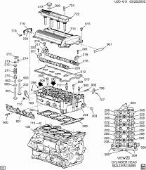 pontiac 2 4 engine diagram electrical drawing wiring diagram \u2022  2001 pontiac grand am 2 4 engine diagram pontiac wiring diagrams rh blogar co 2001 pontiac