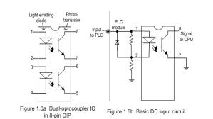 plc i o module