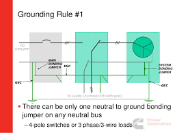 ats grounding issues installation considerations grounding