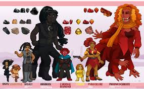 We Are The Night Vale Gems Gem Vale Height Chart Ii By