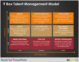 Talent Management Proposal Luxury Unique Succession Planning ...