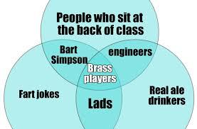 Venn Diagram Jokes Venn Diagrams For Musicians Classic Fm