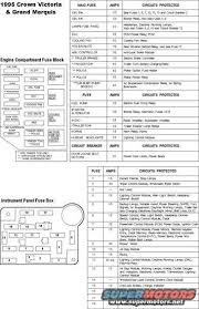99 mercury grand marquis fuse box diagram wiring diagrams schematics 2008 Mercury Grand Marquis Fuse Box Diagram at 2004 Grand Marquis Fuse Box Diagram Lay Out
