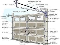 how to replace garage door rollersHow To Fix Garage Door  Home Interior Design