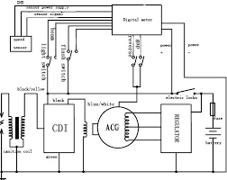 wiring diagram for economy 10 meter on wiring images free Economy 7 Meter Wiring Diagram wiring diagram for economy 10 meter on wiring diagram for economy 10 meter 4 radio wiring diagrams meter service diagrams Residential Electrical Meter Wiring Diagram